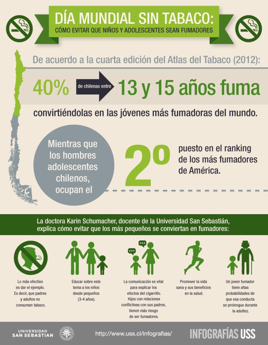 infografia-dia-mundial-sin-tabaco