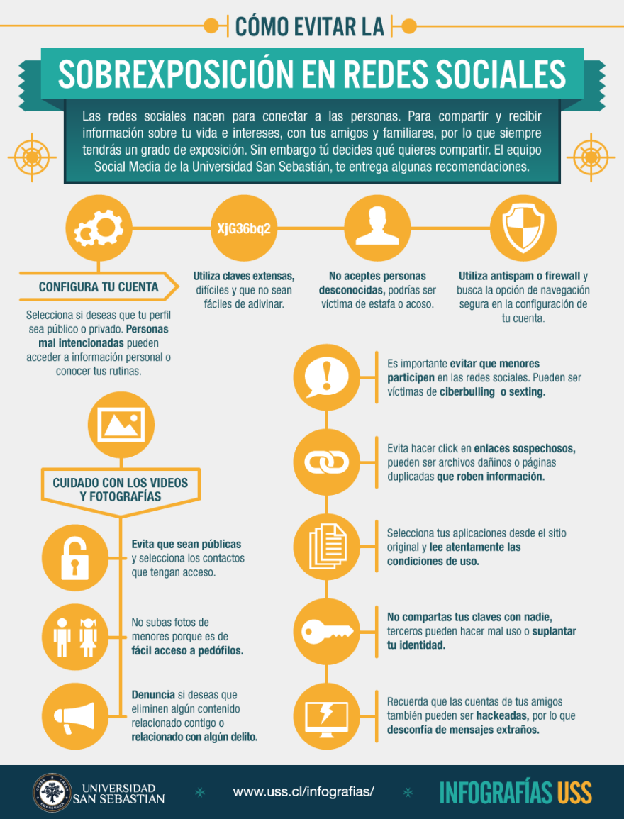 infografia-sobreexposicion-redes